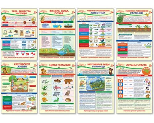 *КБ-13977 Комплект плакатов А3. Образовательные плакаты по окружающему миру для 3 класса / ВБ